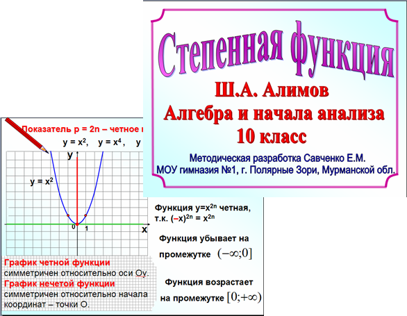 конспект функция 11 класс типу