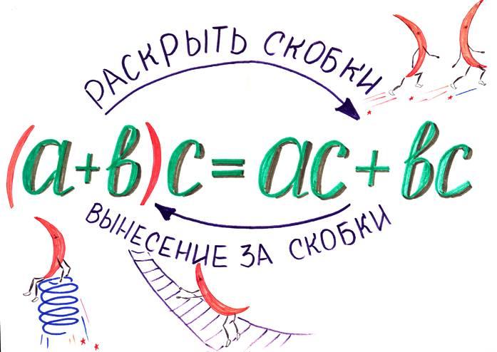 математика картинки рисунки