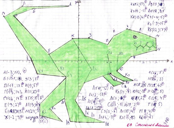 построение и исследование физических моделей в электронных таблицах