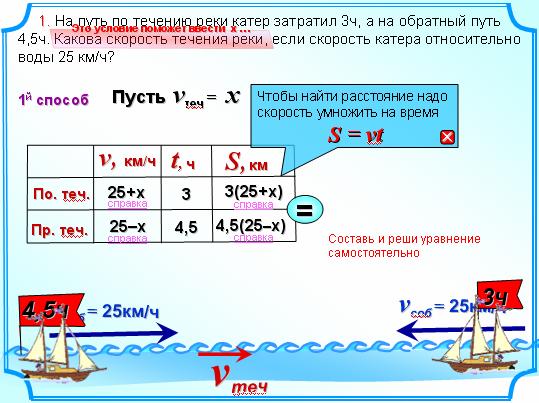 Решение задач по алгебре лодка поиск решения в excel линейные задачи оптимизации